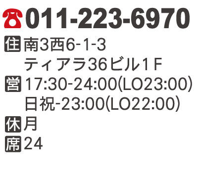電話番号・住所